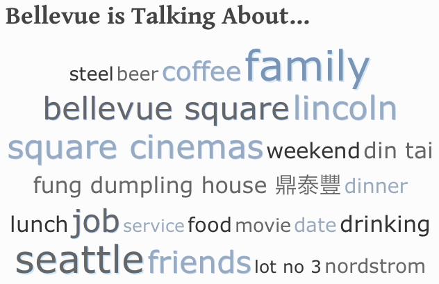 bellevue-talking