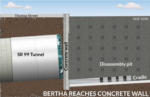 Bertha breakthrough