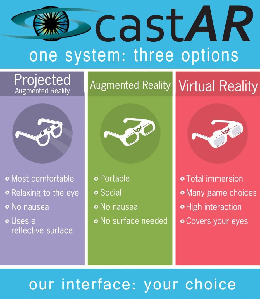 castAR7