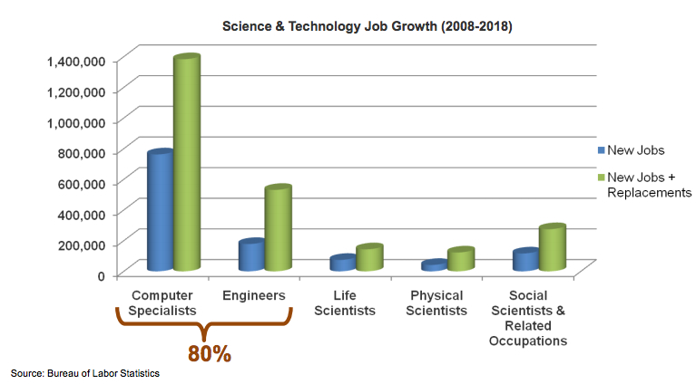 education-jobs