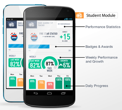 Startup Spotlight: EdStart accelerates student learning with personalized mobile experiences