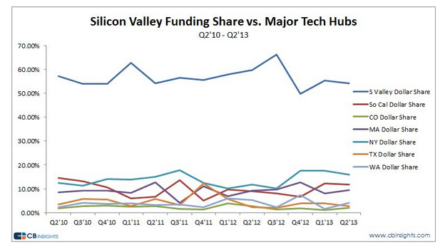 funding-share-cb