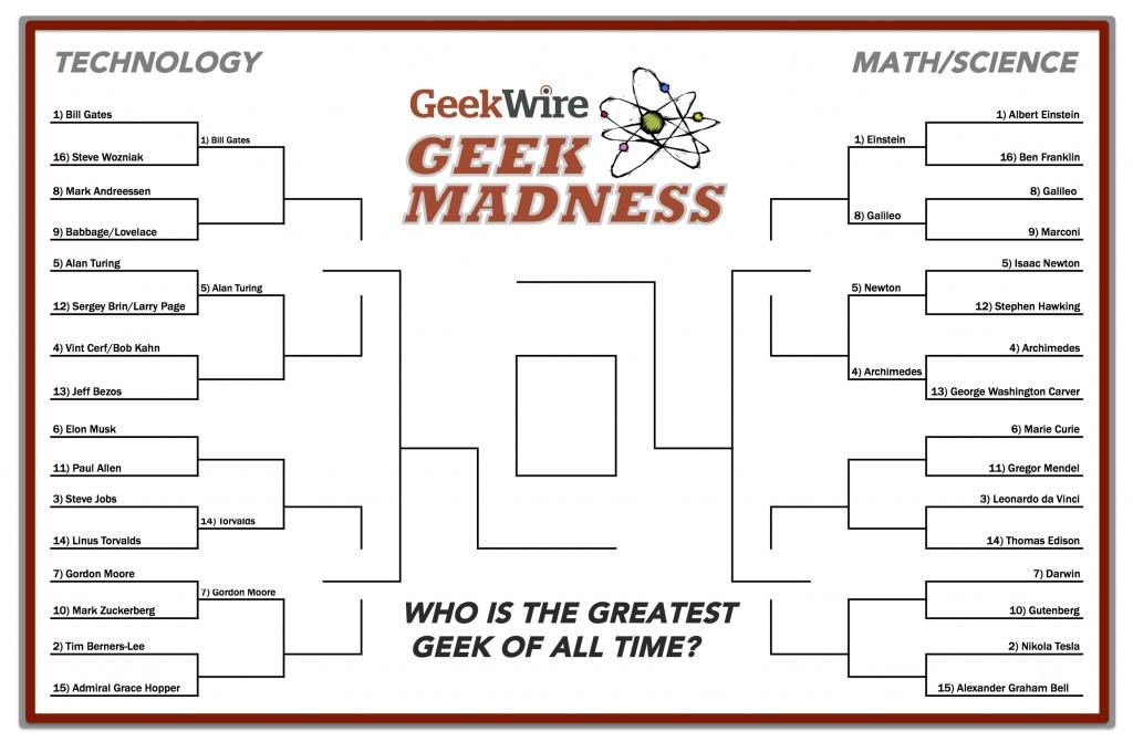 GeekMadnessday3