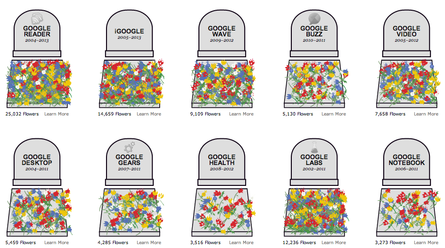 googledeath