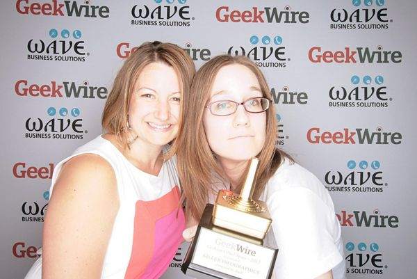 "Heather Pletschett of Knoll, presenter of ""Geekiest Office Space"" with winner Amy Balliet of Killer Infographics."