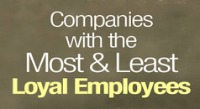 loyalemployees