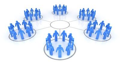 online-community-networking