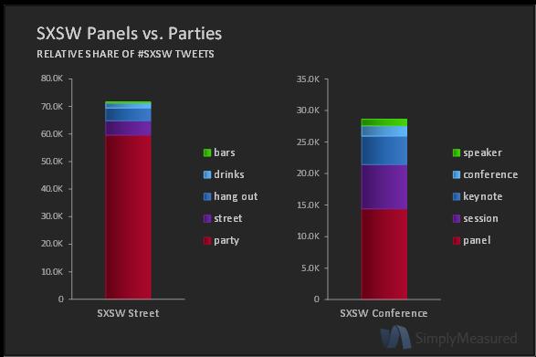 sxswpanelsparties
