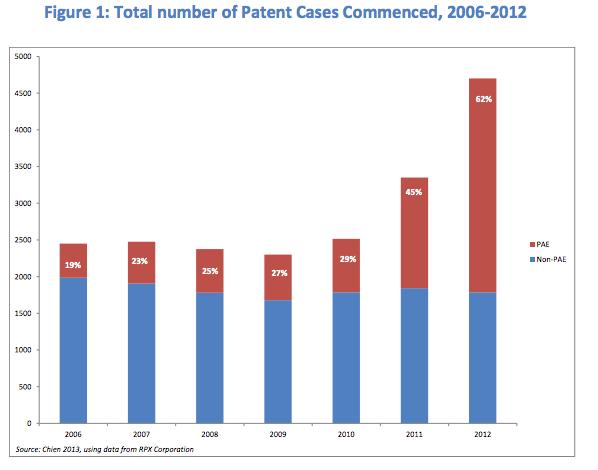 patentsuits0