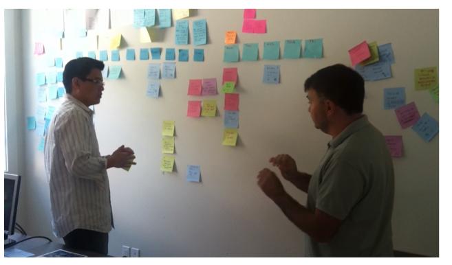 squarehub-brainstorming