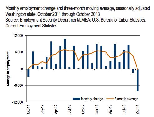 unemploymentnov20132