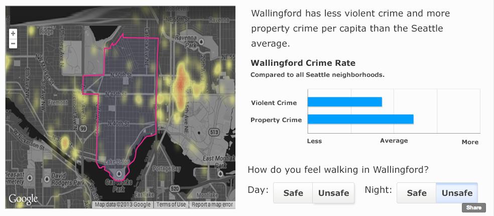 wallingford-crime