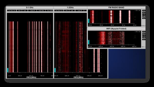 OneRadio signal display