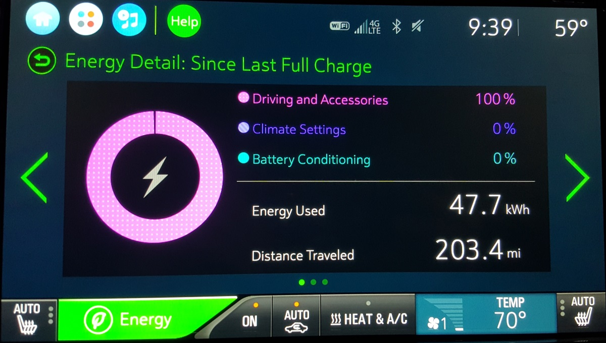"The Chevrolet Bolt EV's ""Energy Detail"" screen"