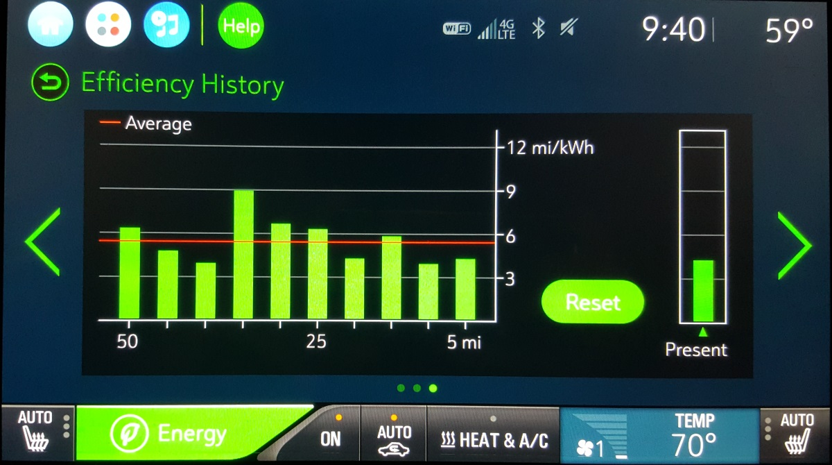 "The Chevrolet Bolt EV's ""Energy History"" screen"