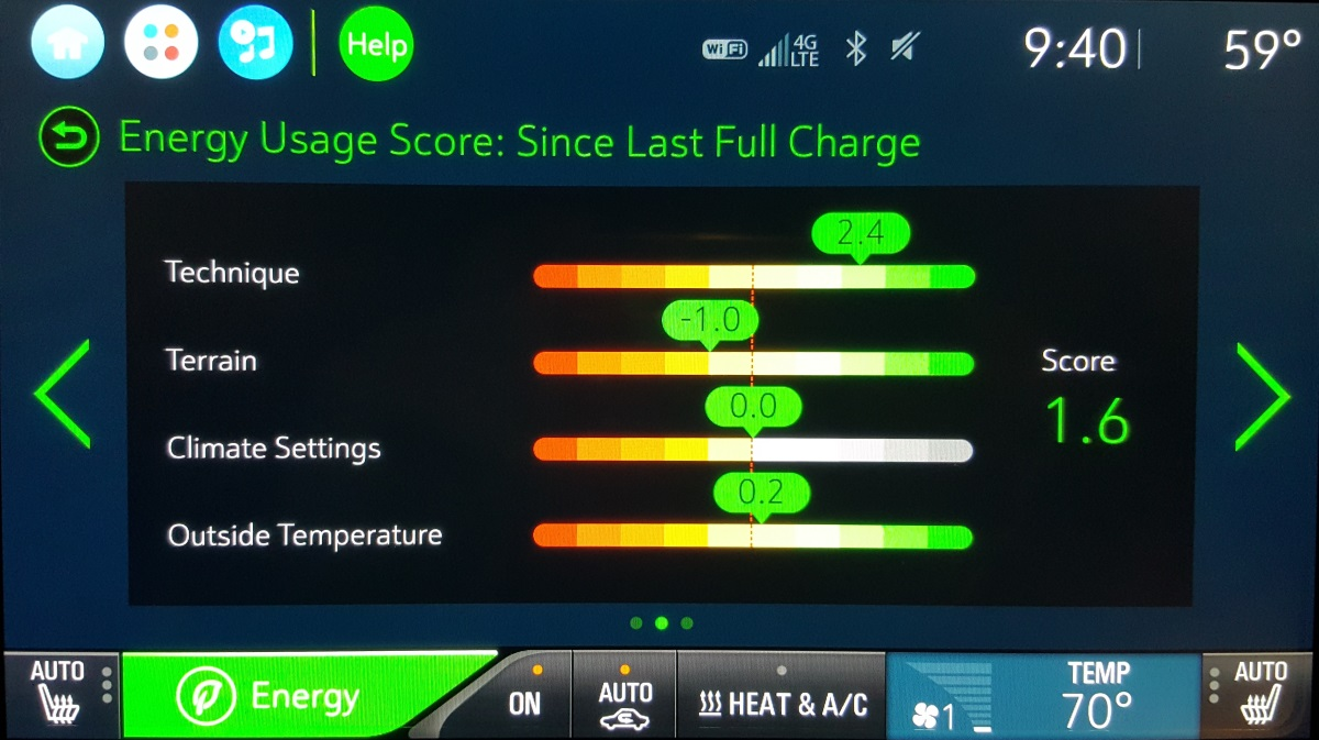 "The Chevrolet Bolt EV's ""Energy Score"" screen"