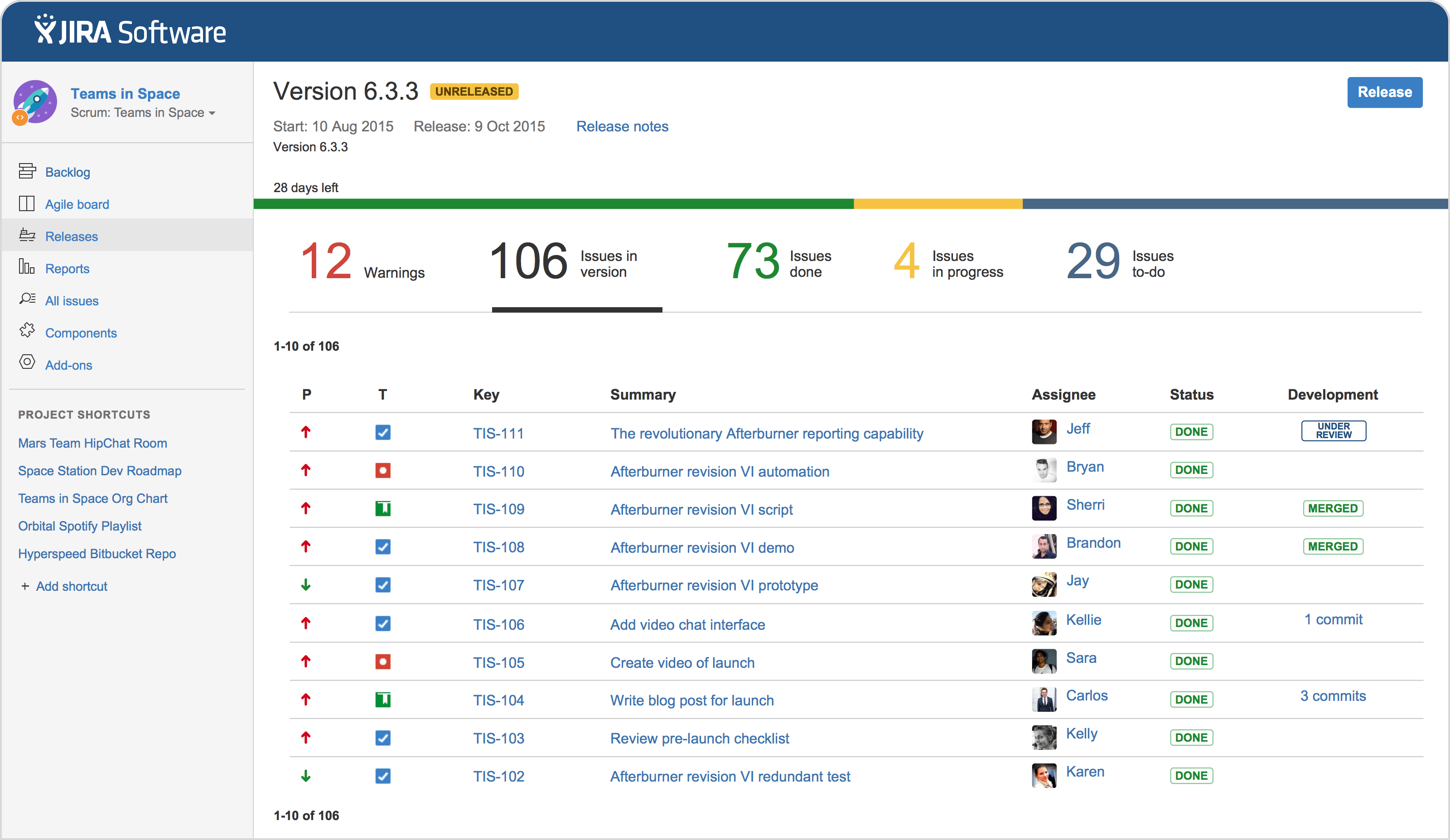 A sample dashboard of Atlassian's JIRA product.