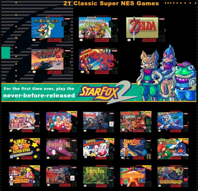 The Super NES Classic Edition comes with 21 games