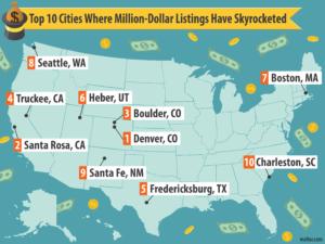 Realtor.com $1million cities