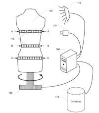 Amazon robotic mannequin