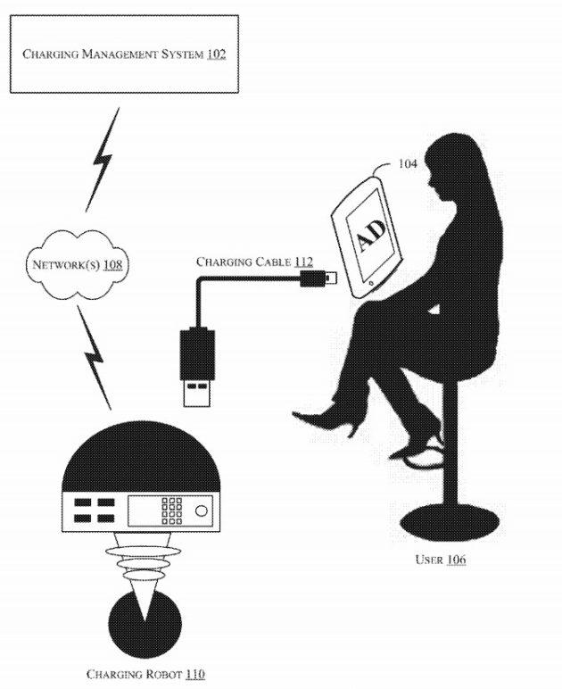 Amazon power robot