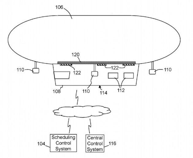 Walmart airship concept