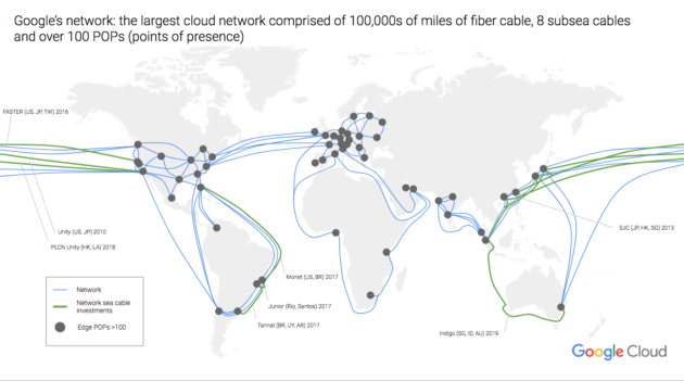 Google Cloud Platform rolls out different tiers of network services