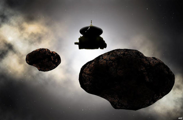 New Horizons and 2014 MU69
