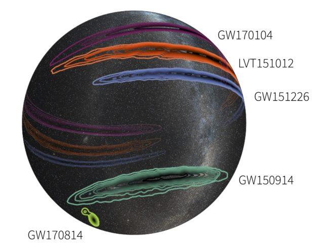 Black hole merger locations