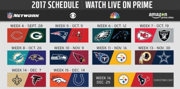 Amazon's Thursday Night Football Schedule.