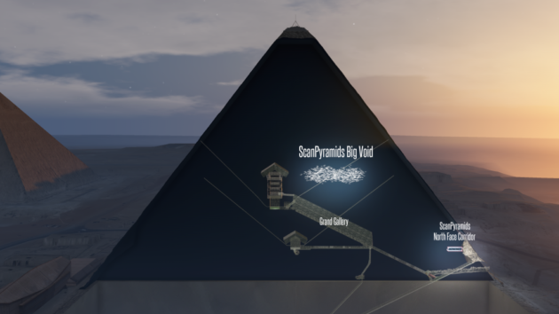 Big Void in pyramid