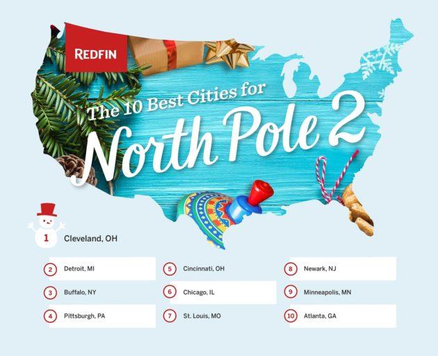 Santa North Pole 2