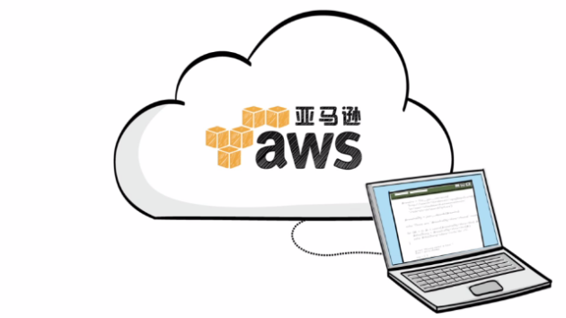 Amazon selling web services unit in China