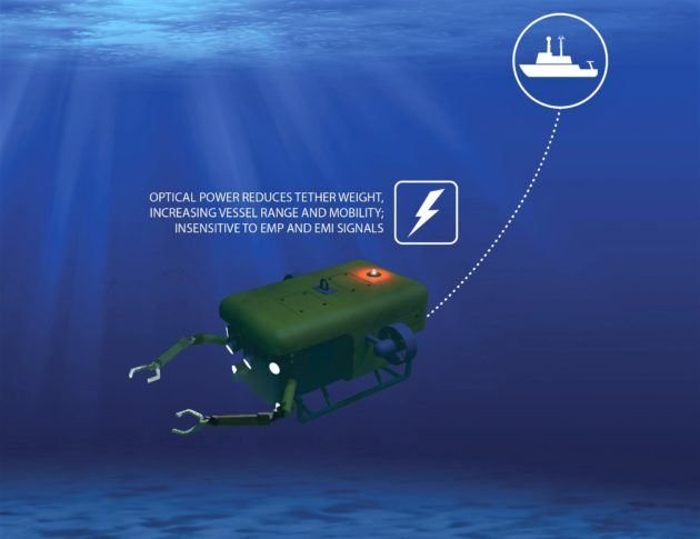 PowerLight application for underwater vehicles
