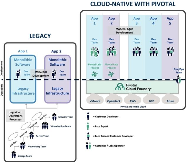 an overview of pivotal cloud foundry pivotal image