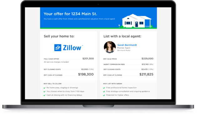 Zillow (ZG) Price Target Lowered to $63.00 at KeyCorp