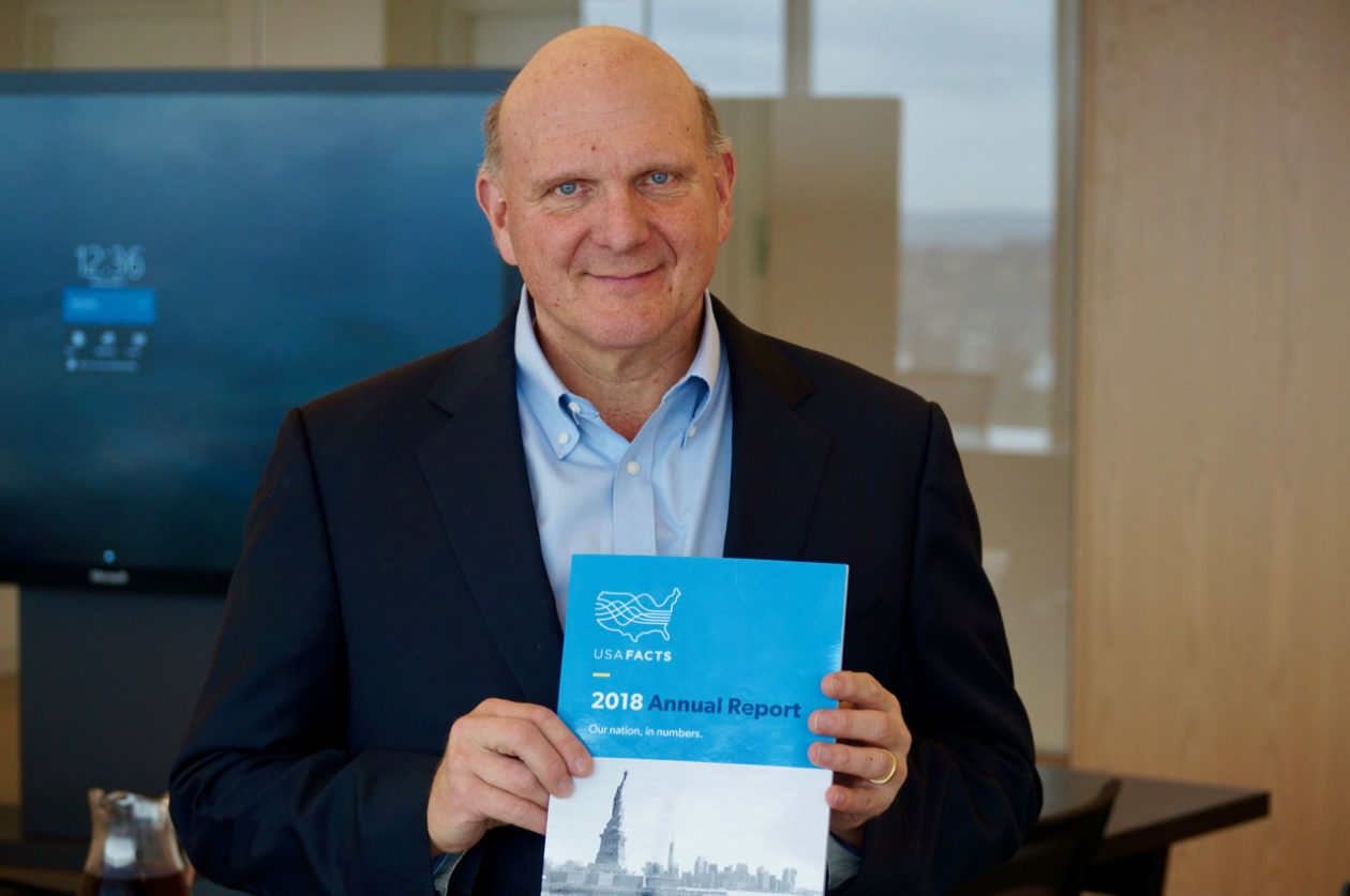 interview  why former microsoft ceo steve ballmer is