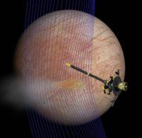 Europa and Galileo