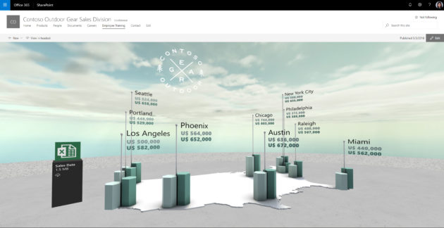 sharepoint spaces promises a more visual and interactive experience microsoft photo