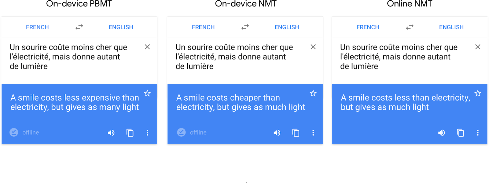Google Translate gets smarter offline translation features ...