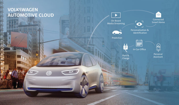 Volkswagen strikes deal with Microsoft to build cars connected to the cloud