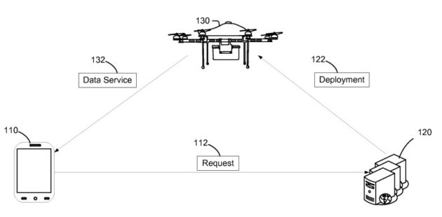 A Drone That's Data Server It's The Perfect Patent For Amazon. Drone Data Service This Schematic. Wiring. Leaf Project Drone Wiring Diagram At Scoala.co