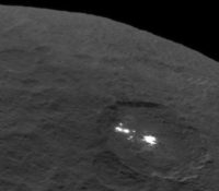 Ceres view