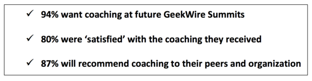 Executive Coaching at GeekWire Tech Summit Earns Solid