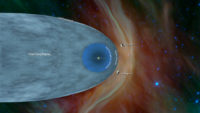 Voyager probes' positions