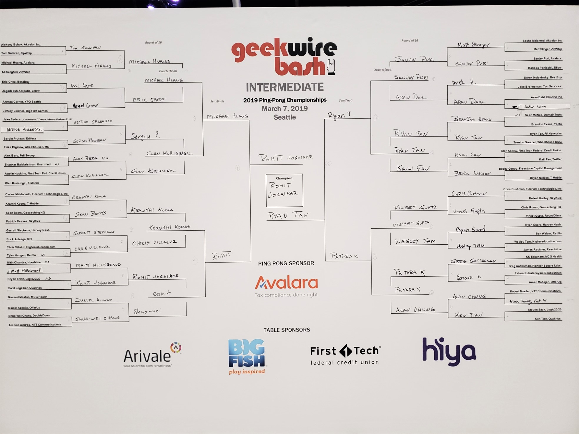 GeekWire Bash 2019 champions: Here are the big winners from