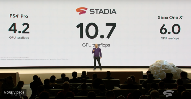 Google announces a new game streaming service, called Stadia