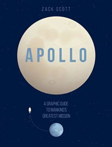 Apollo book