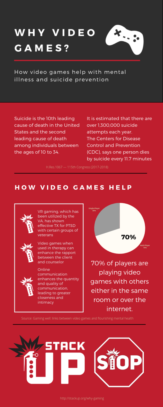 Stack Up uses video games to connect veterans with each
