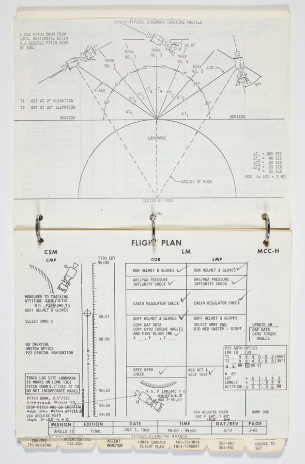 Apollo 11 flight plan